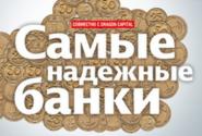 Самые надежные банки Украины